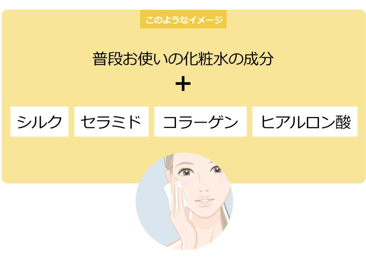 モイスチャーベース化粧水120ml シルク、セラミド、コラーゲン、ヒアルロン