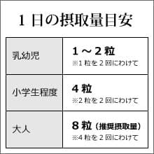 オーガニック発酵スーパーモリンガ 1日の摂取量目安