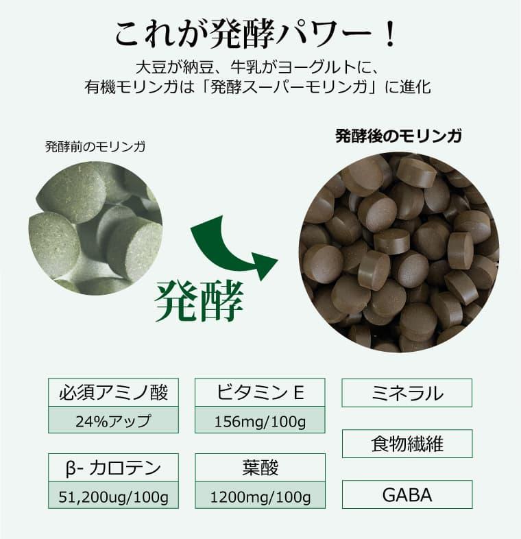 オーガニック発酵スーパーモリンガ これが発酵パワー!