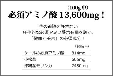 必須アミノ酸13,600mg(100g中)!