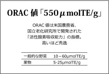 ORAC値「550μmolTE/g」
