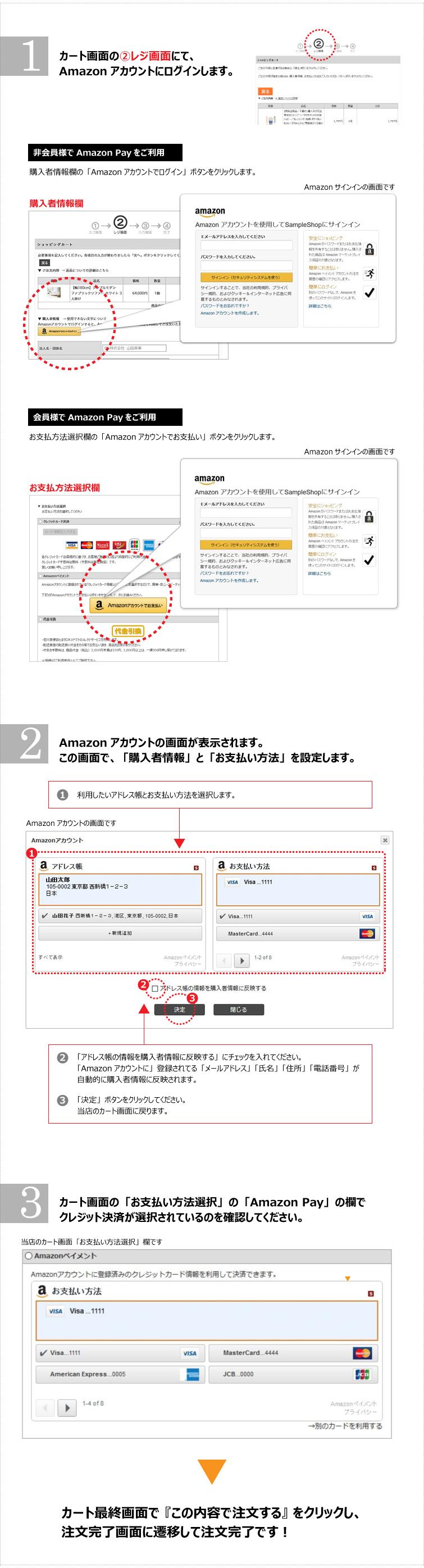 Amazonペイメントログインの流れ