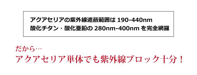 アクアセリアの紫外線遮蔽範囲は190-440nm   酸化チタン・酸化亜鉛の280nm-400nmを完全網羅   だからアクアセリア単体でも紫外線ブロック十分!