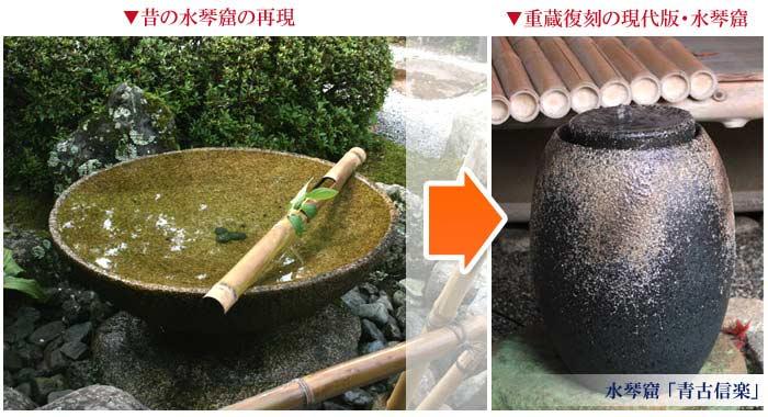 昔の水琴窟画像&つくばい(手水鉢)水琴窟画像