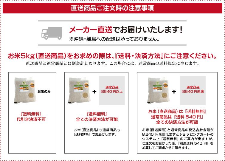 金井さんの天日干し有機アイガモ農法米(玄米) はメーカ直送でお届けいたします。